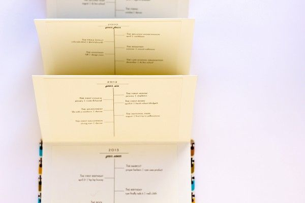 marriage timeline to keep track of major/minor events in your shared life