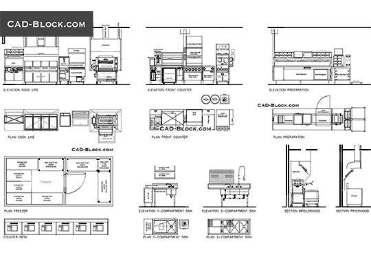 Plan & Elevation Of Industrial Kitchen