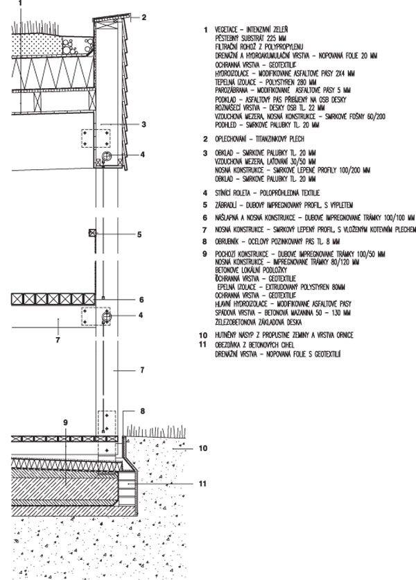 Předsazená konstrukce, řez III, detail 1