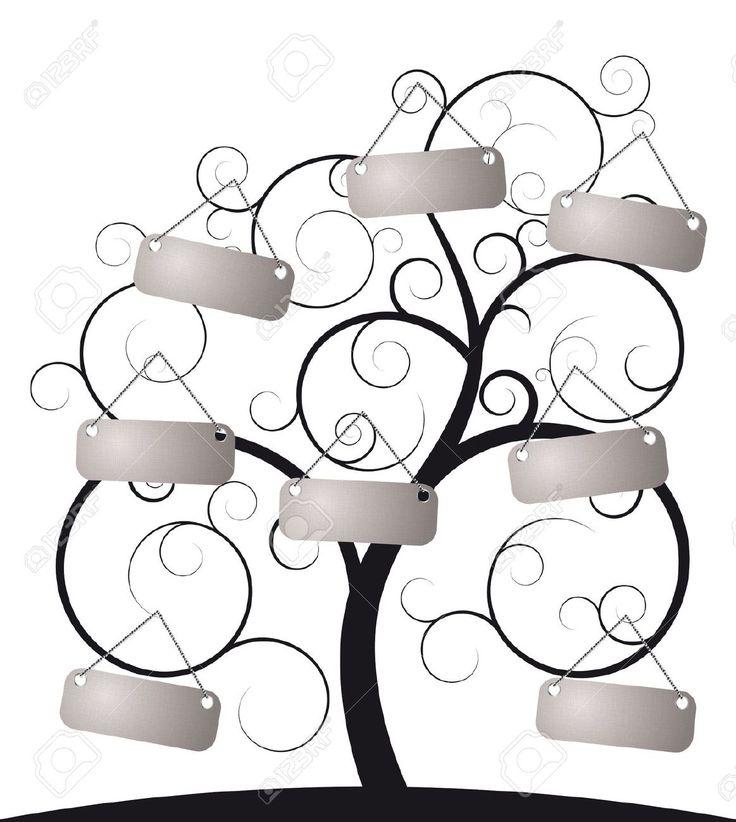 Ms de 25 ideas increbles sobre Arbol genealogico imagenes en