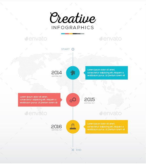 Best Information Visualizations Images On   Timeline