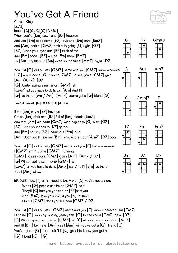 Fine Ukulele Songs 4 Chords Crest Song Chords Images Apa