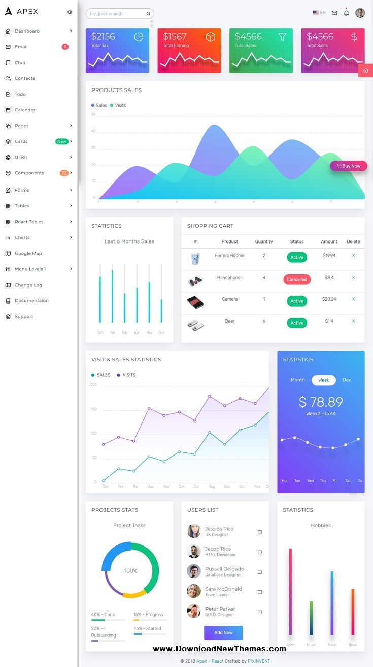 Apex React Admin Template With Bootstrap Redux Dashboard