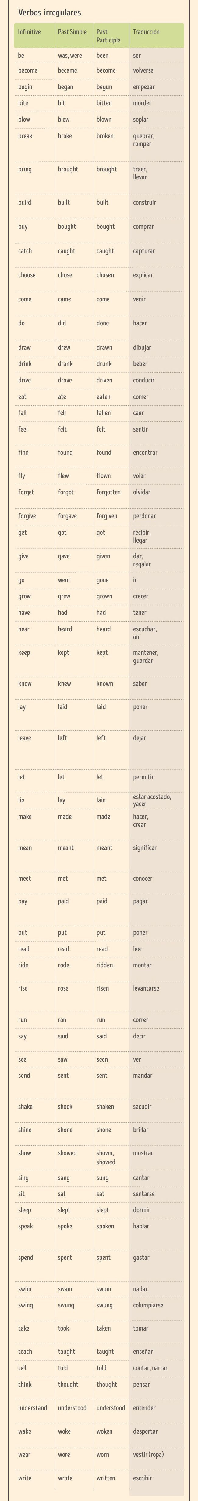 Https://k34.kn3.net/taringa/9/E/1/D/4/2/ytuquemevees/137.gif. Https://k33.kn3.net/D/B/A/A/4/3/2A0.gif. Todo acerca del inglés. Https://k33.kn3.net/D/B/A/A/4/3/2A0.gif. El inglés es el idioma más popular del mundo. De acuerdo a las estadísticas, lo...