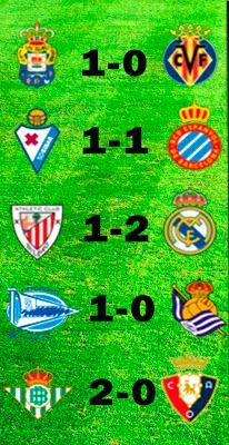 La Liga Full: Resultados vier/sab Jornada 28