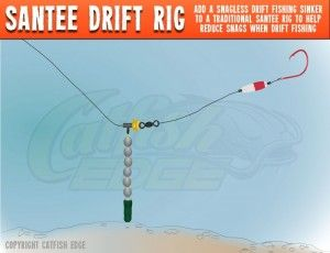 Santee Rig For Catfish: Adding a small float lifts the bait off the bottom and puts it in the strike zone! Adding a snagless sinker helps reduce hangups and snags!