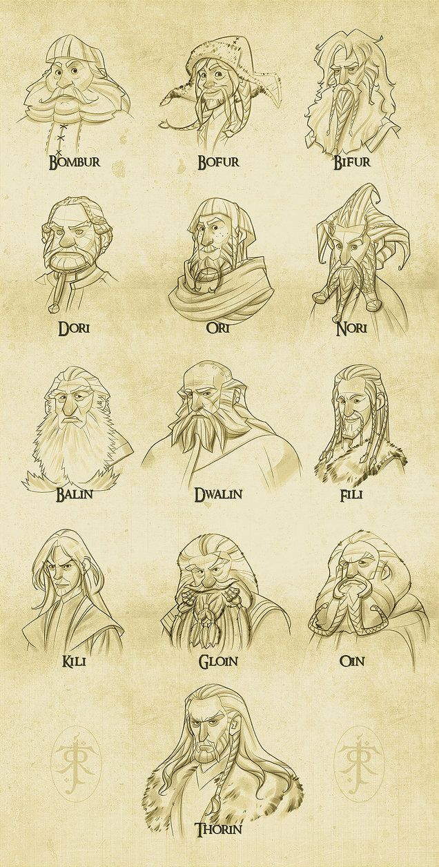Thorin and company from the Hobbit. Gonna memorize these darnit!