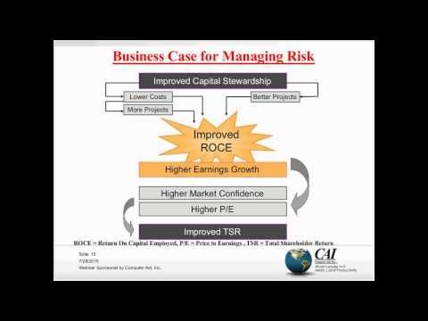 Best Software Risk Management Images On   Risk