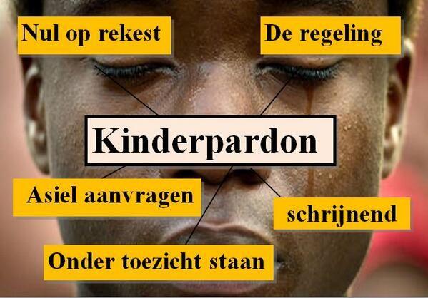 #Woordclusters #Nieuwsbegrip #kinderpardon