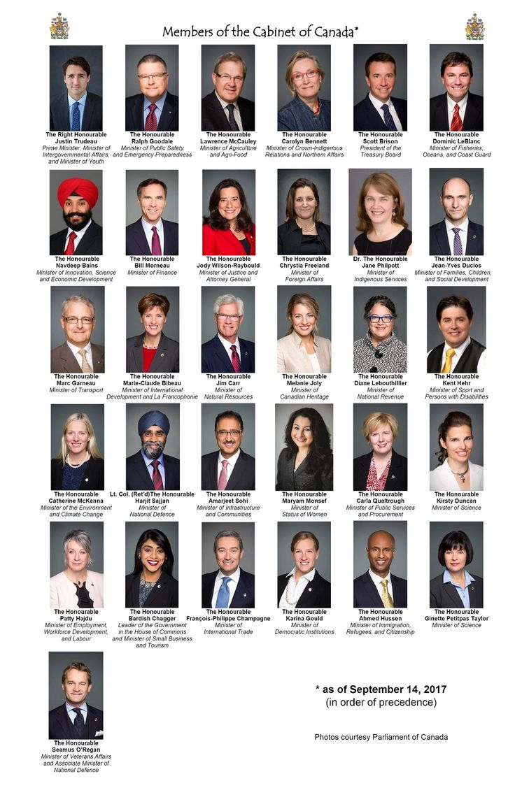 Members of the Federal Cabinet