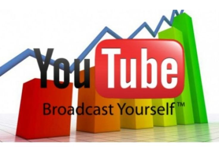 priyanka1987: give 500 United states youtube views and 60 real likes on your you tube video for $5, on fiverr.com