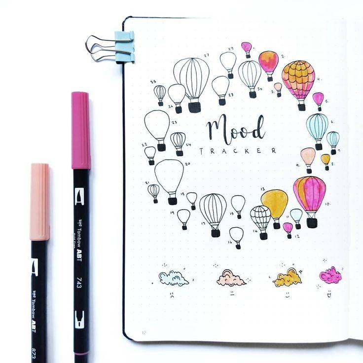 20+ Genius Mood Tracker Ideas For Your Bullet Jour…