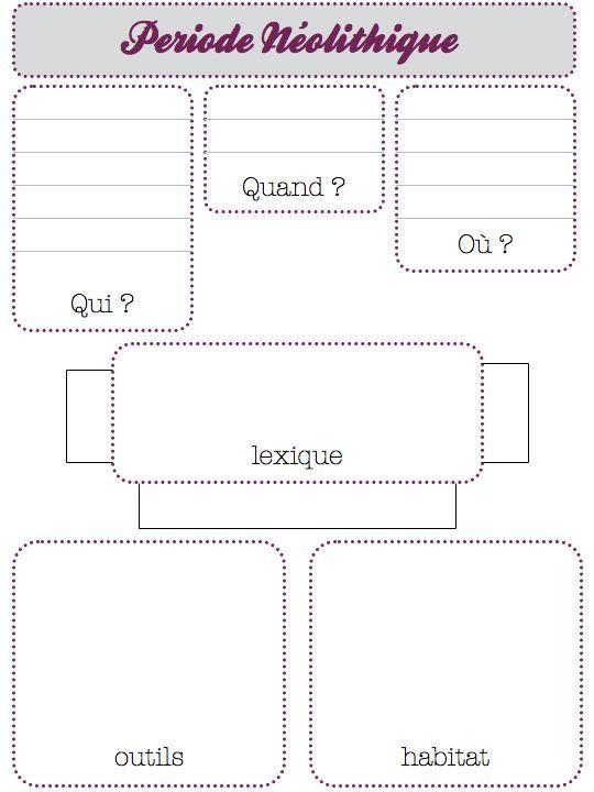 lapbook Néolithique - ce2 - Dans ma classe, il y a...
