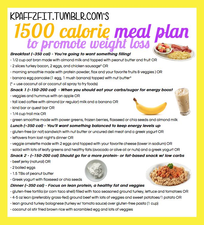 1500 calorie meal plan to promote weight loss based on personal experience  :) contains gluten-free/dairy-free suggestions, as well! | Diet | Diet, 1500  ...