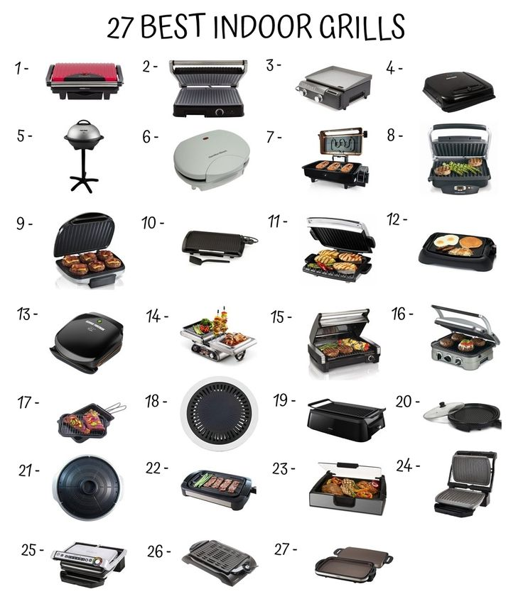 Tips and Tricks for Choosing and Using an Indoor Grill Pan - Home Furniture Design