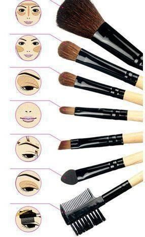 Makeup brush 101. A great cheat sheet for what each brush is intended for! #sallysbsskinyummies