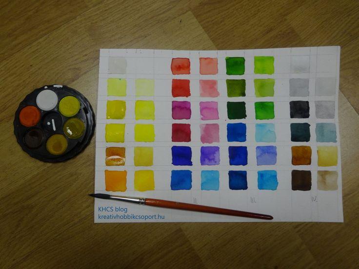 9 tipp, ha most kezdesz el akvarellezni – Kreatív Hobbik Csoport
