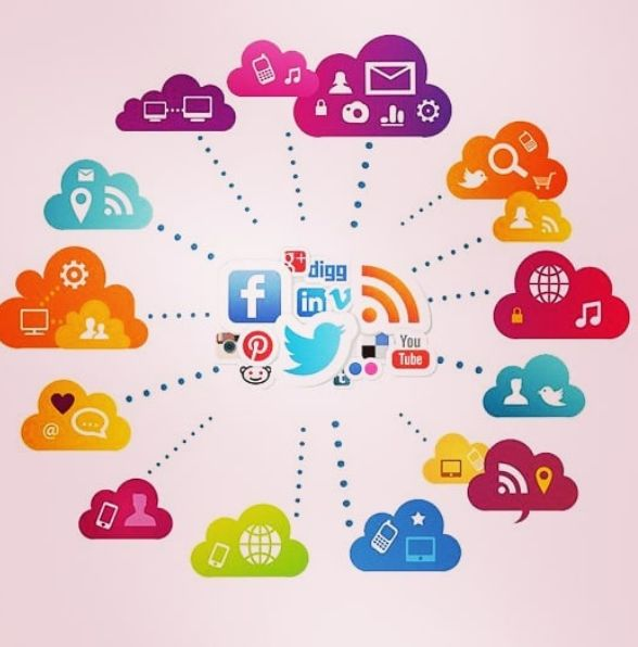 25 best Digital Media (SEO SMO SEM ORM) images on Pinterest - best of api blueprint url parameters