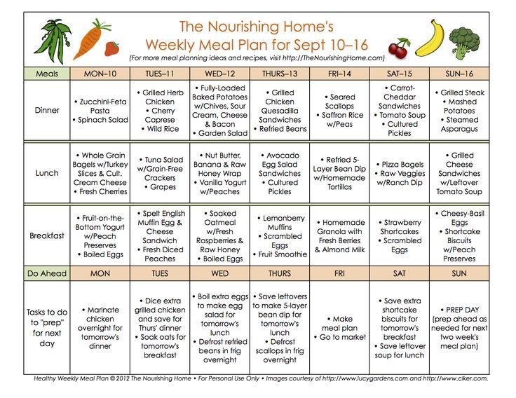 gluten free fat loss diet plan