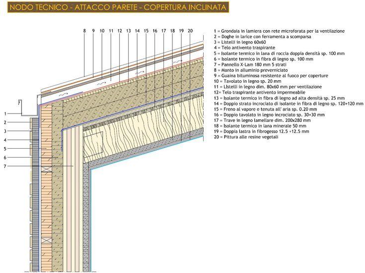sezione parete ventilata in legno - Cerca con Google  particolari tecnici  Pinterest ...