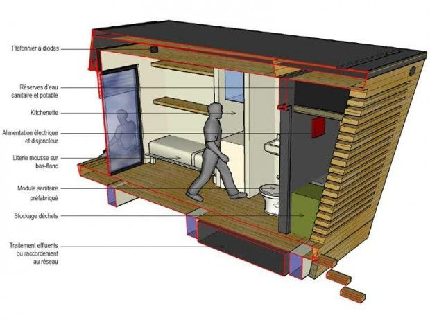 les 42 meilleures images du tableau habitat d 39 urgence habitat mobile sur pinterest urgences. Black Bedroom Furniture Sets. Home Design Ideas