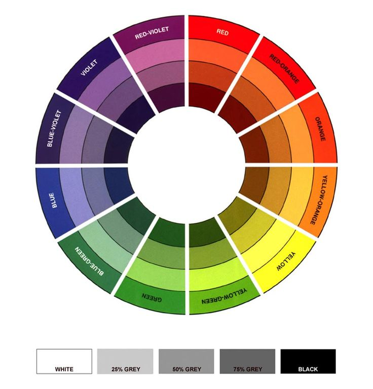82 best Color wheel and color names images on Pinterest Color - color wheel chart