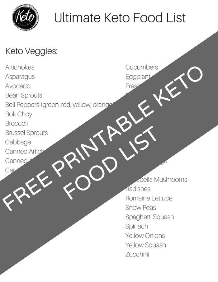 Keto Food List & Printable Keto Grocery List