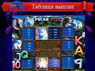 Вулкан best игровые автоматы porsche которые ри протаранила авария произошла возле входа казино monte