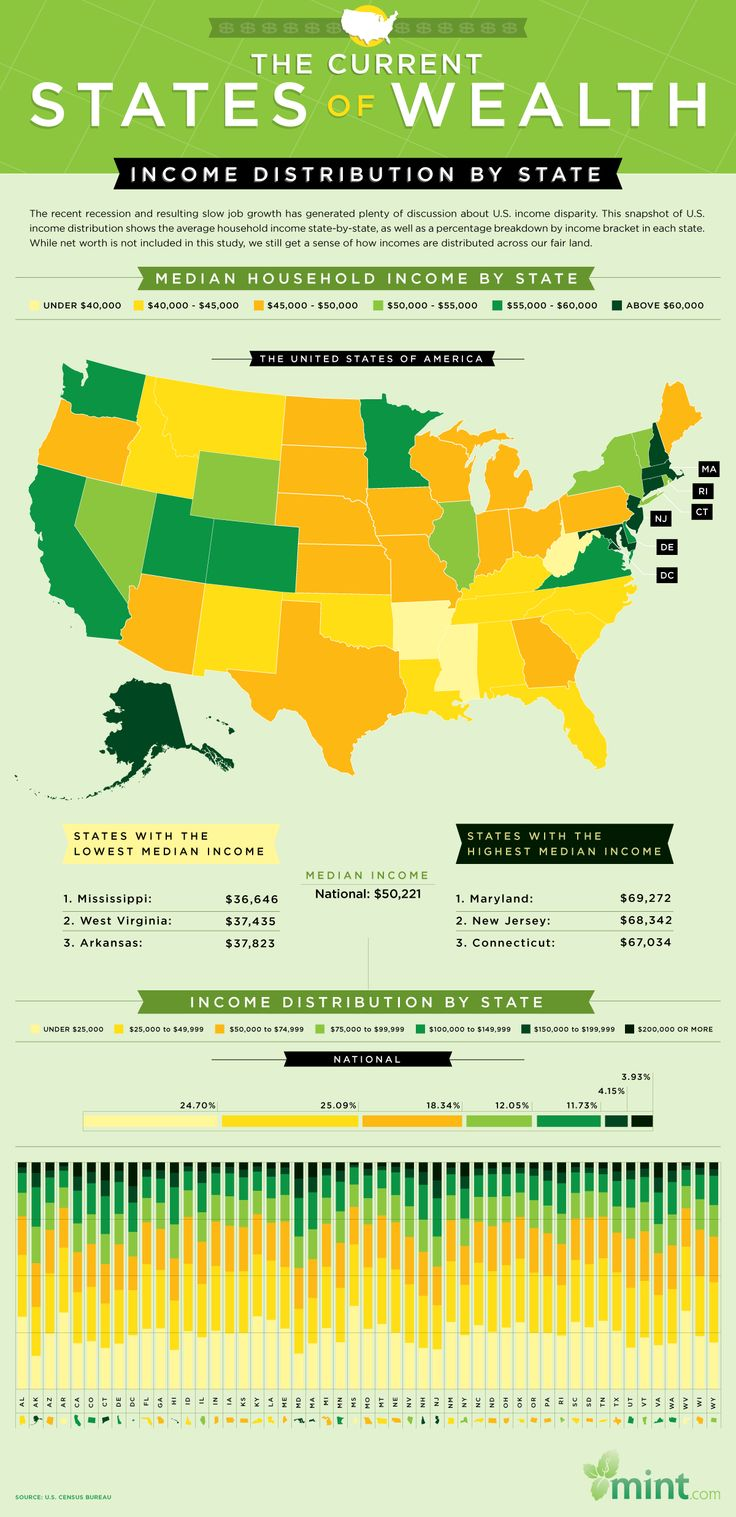 Best Wealth Distribution In America Ideas Only On Pinterest - Us wealth distribution map