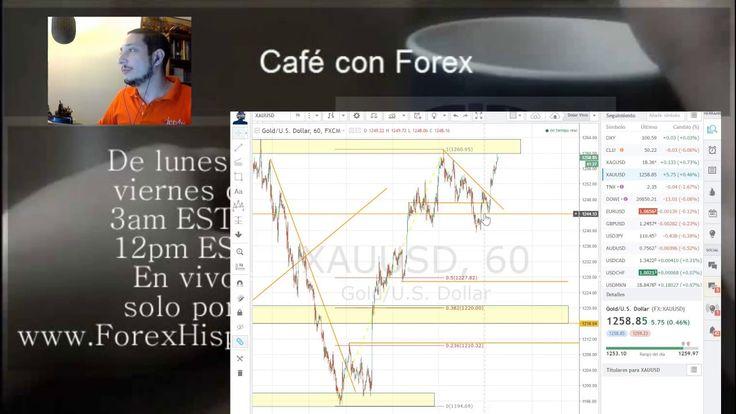 Forex con Café del 04 de Abril del 2017