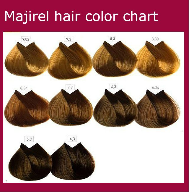 Majirel hair color chart, instructions, ingredients