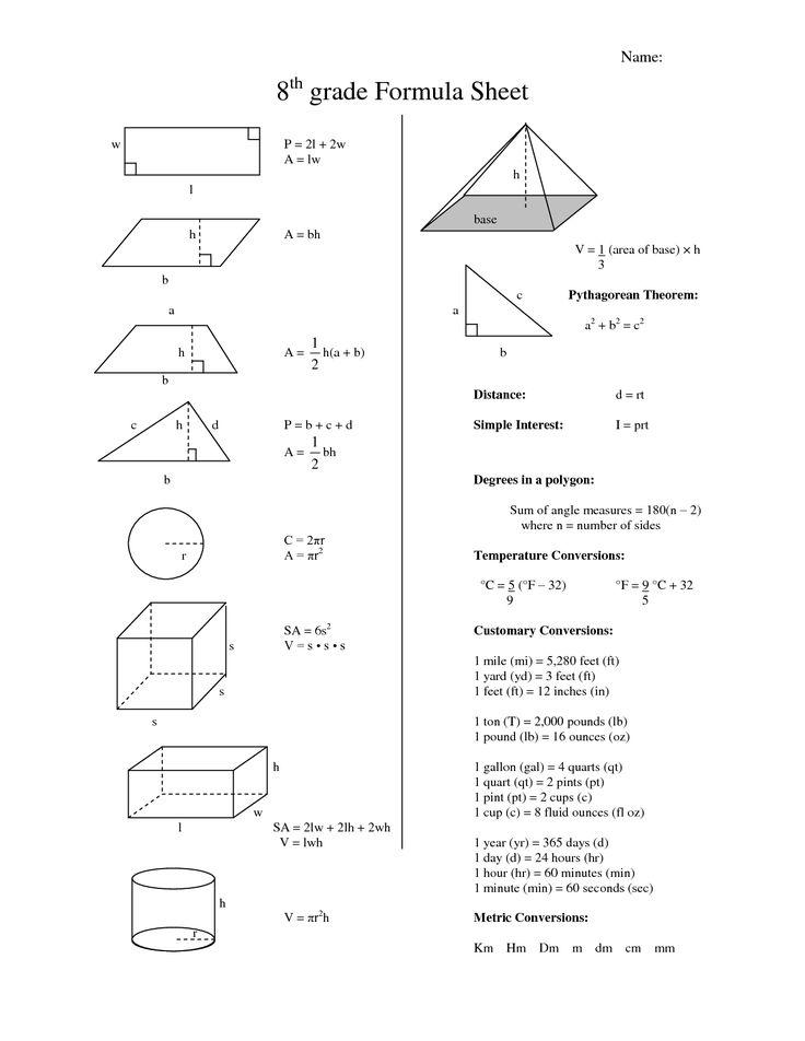 Eighth Grade Math Formula Chart | 8th grade Formula Sheet