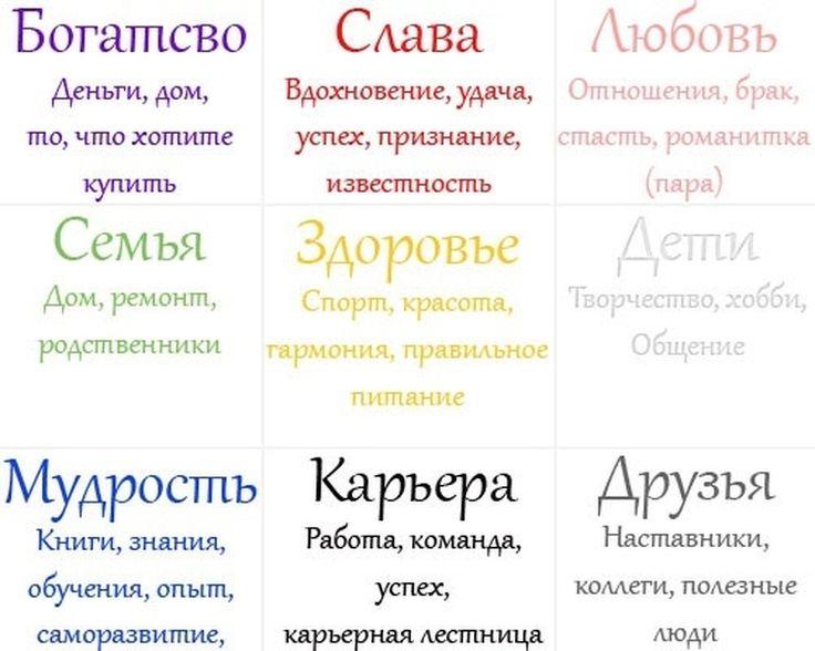 карта желаний как правильно сделать: 20 тыс изображений найдено в Яндекс.Картинках