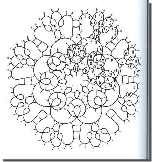 frivolité_modèle_gratuit_free_tatting_pattern