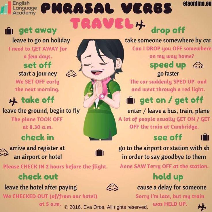 Forum | ________ English Grammar | Fluent LandPhrasal Verbs with TRAVEL | Fluent Land