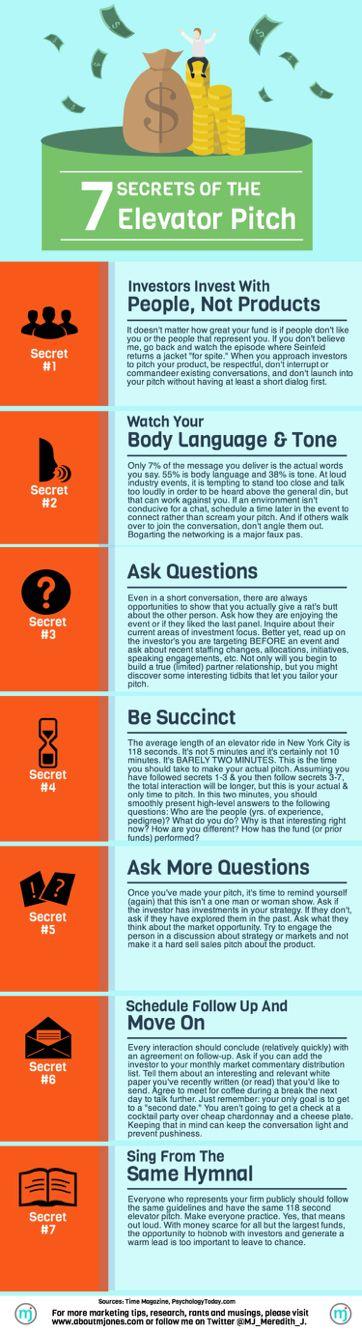7 Secrets of the Elevator Pitch