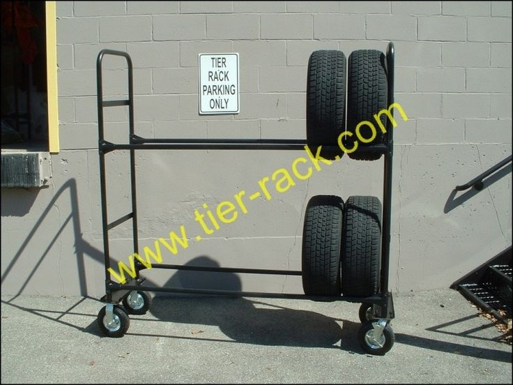 Tire Rack Credit Card