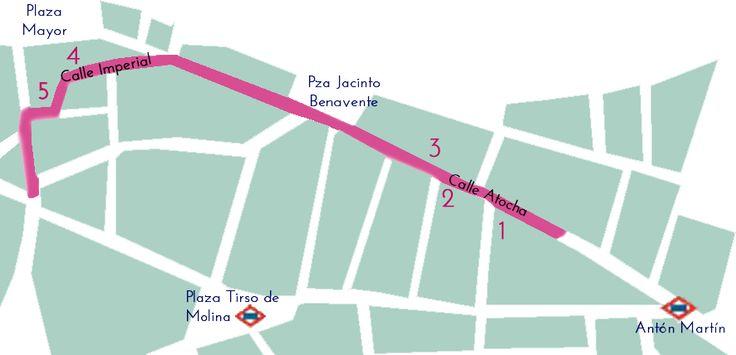 Guía de tiendas de telas por Madrid