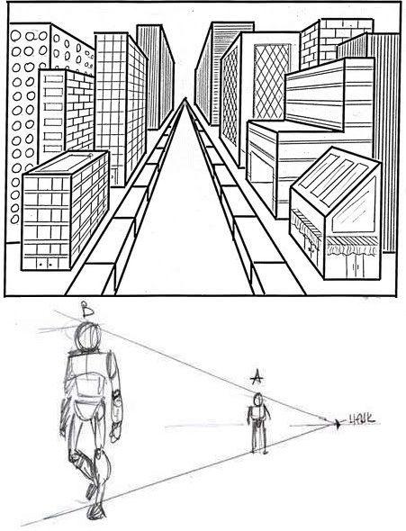 Perspektif Sunusu (pdf)