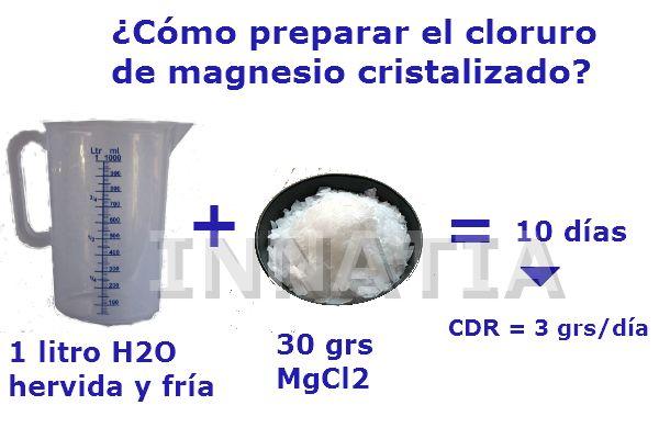 El Cloruro de Magnesio produce equilibrio mineral, como en la artrosis por descalcificación, reanima los órganos en sus funciones, com...