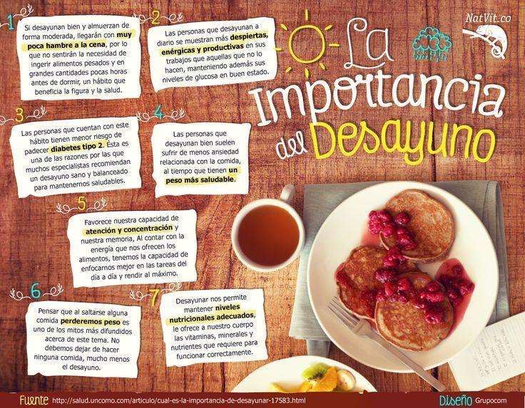 La importancia de tomar un buen desayuno para tu rendimiento intelectual #estudiantes #umayor #survival #univesidadmayor #sano #saludable