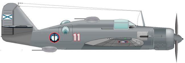 Альтфлот 1906-1939: Палубная авиация Российского флота VI. Когда выбор не велик