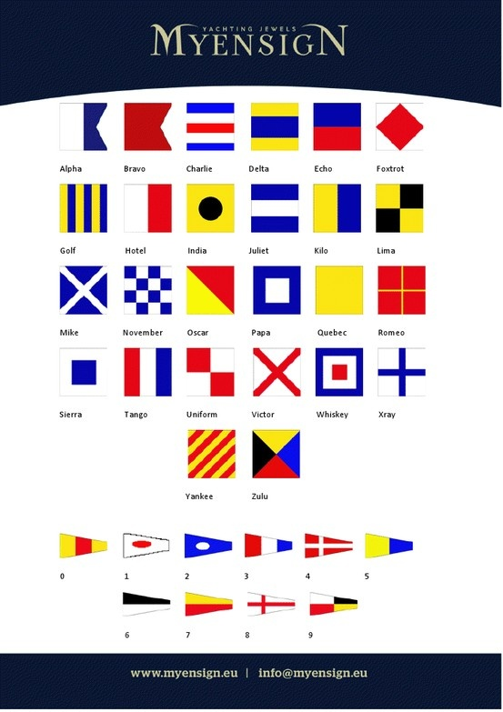 MyEnsign Yachting Jewels Nautical Flag Codes www.myensign.eu #yachting #sailing #jewelry #boating