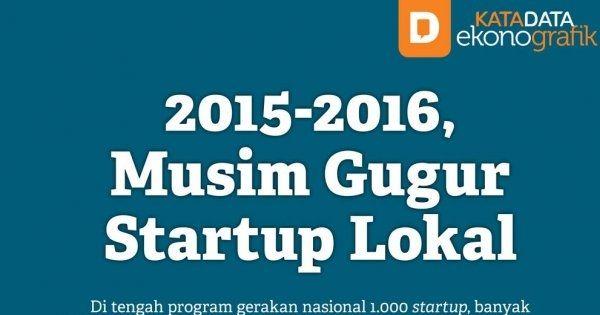 2015-2016, Musim Gugur Startup Lokal