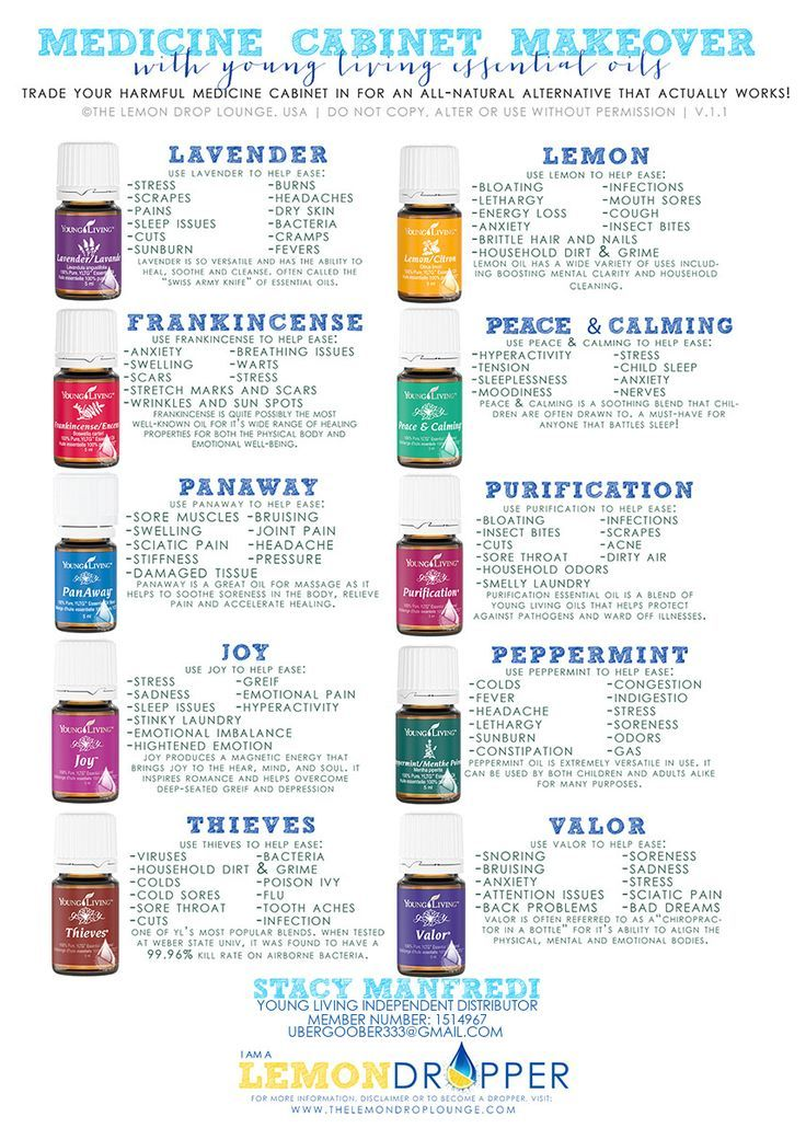 """This is a perfect """"cheat sheet"""" for Young Living Essential oils.  How to replace sooo many things in your medicine cabinet with the oils!  #1514967"""
