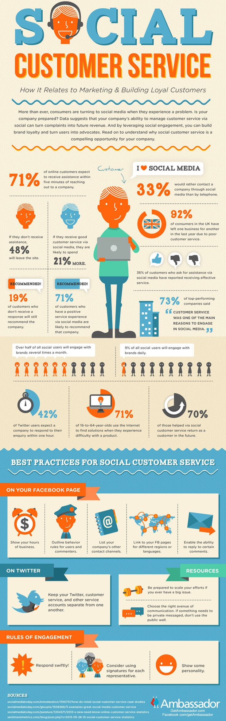 Social Customer Service, it's for big structures but it can surely help smaller businesses too.