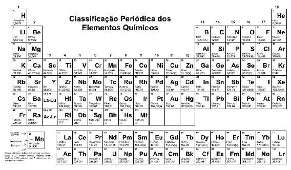 CHEMISTRY PERIODIC CHART    wwwwilliamsclass - copy tabla periodica delos elementos quimicos completa