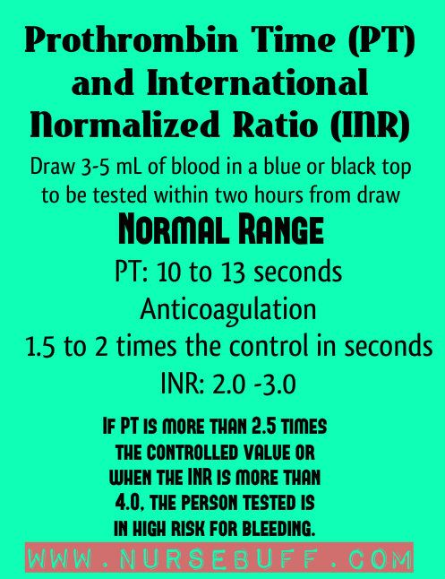Prothrombin Time is used to measure how long it takes for the blood to clot. It can also be called as INR which stands for International Normalized Ratio.  The INR is used to standardize the result of PT no matter what the testing method is. If PT is more than 2.5 times the controlled value or when the INR is more than 4.0, the person tested is in high risk for bleeding.