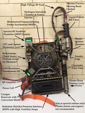 Proton Pack details by designer Paul Feig (2016)