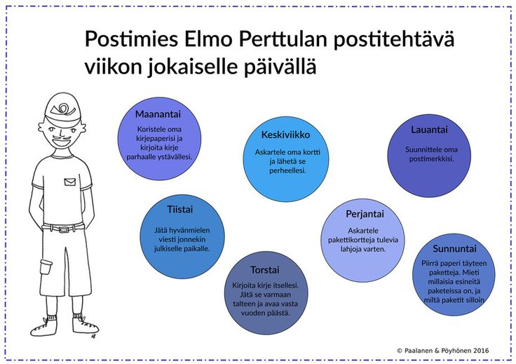Elmo Perttulan postitehtävät, oppimateriaali, kirjoitustehtävä, piirustustehtävä